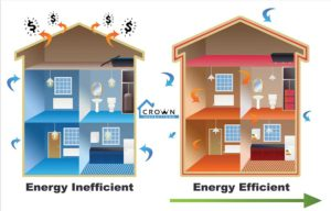 energy efficient home caparison
